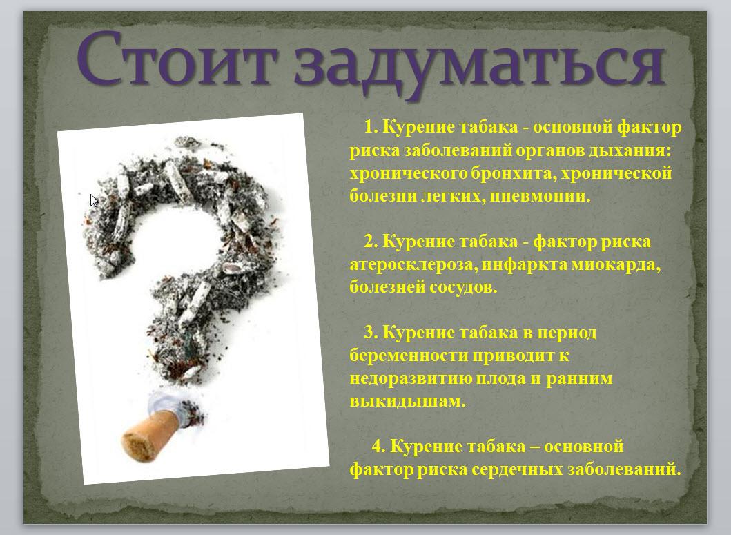 Реферат О Вреде Курения С Картинками
